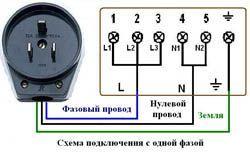 Подключение электроплиты в Жигулевске. Подключить электроплиту